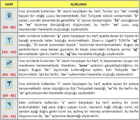 Göktürk Alfabesinin Kökeni | Göktürkçe.Net - Göktürkçe ve Orhun Yazısı