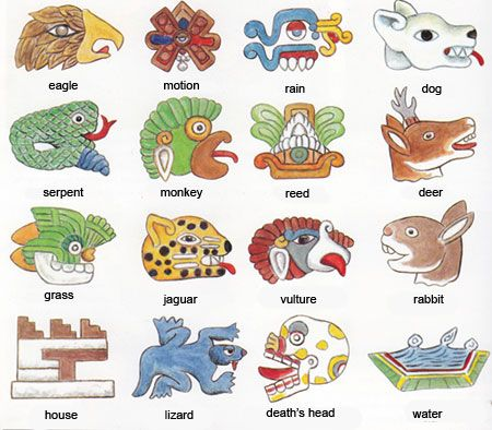 Simbolos Aztecas