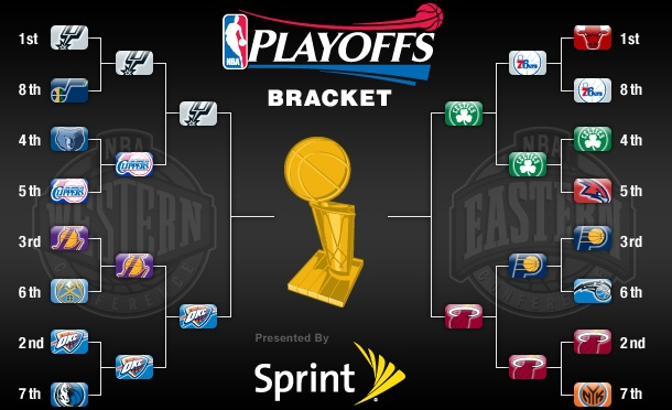 Playoff central...looking for a Champion!