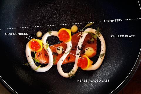 Salmon Crudo & the Art of Plating