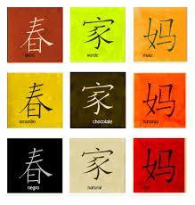 Resultado de imagen para simbolos chinos y su significado en español