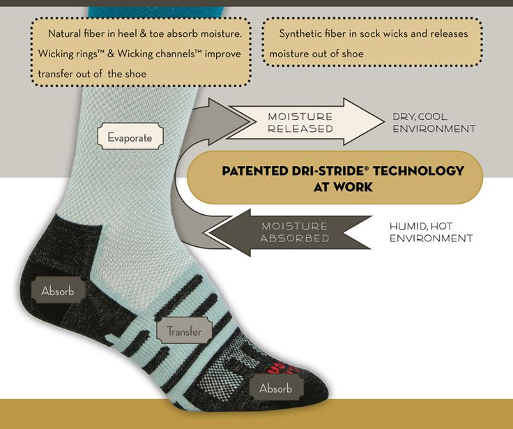 We are proud to be partnered with @Dahlgren #socks. Check out their patented Dri-Stride Technology here