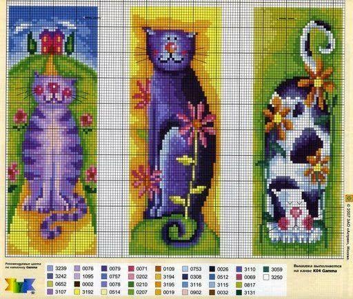 Todo crochet con Pilar: Gatitos Marca Páginas