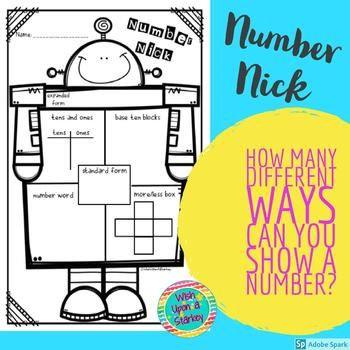 Number Nick is just the guy you need! This activity is great as a daily math focus activity, exit ticket, quick check, or math station data sheet. It features the following sections:standard formexpanded formtens and onesbase ten blocksnumber wordmore/less boxThis product comes with a large Number Nick on one page and two smaller Number Nicks on another page.
