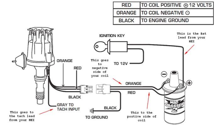 How To Convert A Ford Or Chrysler Ignition Coil Diagram Online Coil