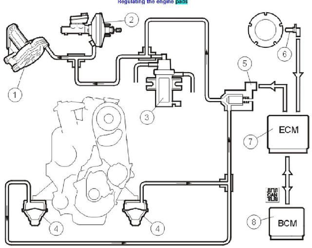 +2000 v70 XC vaccum diagram | Vacuum line routing on D5? Schematics or pics?