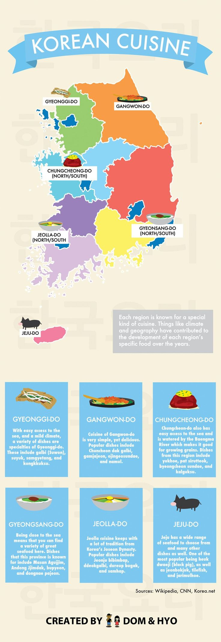 Easy guide to major regional specialties!