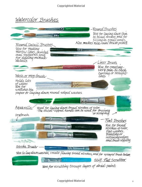 Although this chart is aimed at watercolourists; it applies to decorative painters as well, Illustration by Claudia Nice