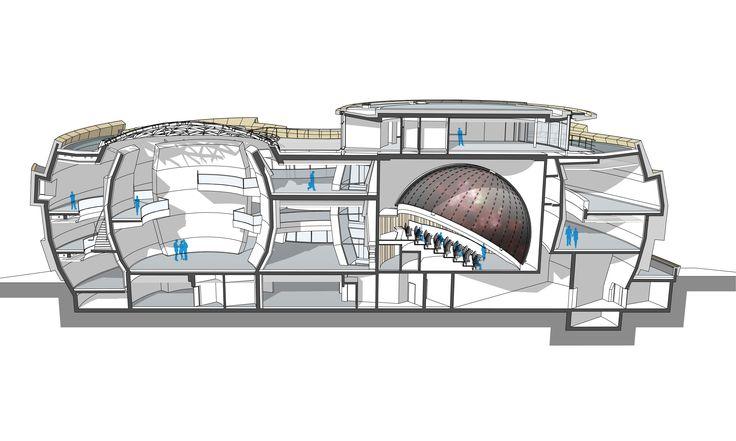 Image result for planetarium architecture