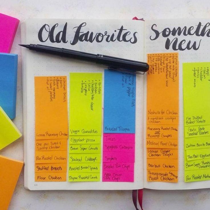 8 best Alltag images on Pinterest | Households, Getting organized ...