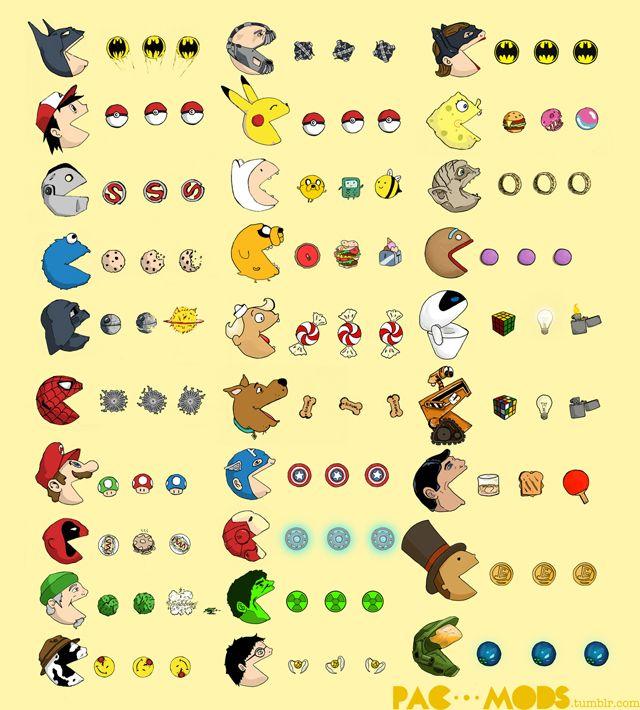 Ícones da cultura pop são transformados no Pac-Man para série de ilustrações » MONSTERBOX