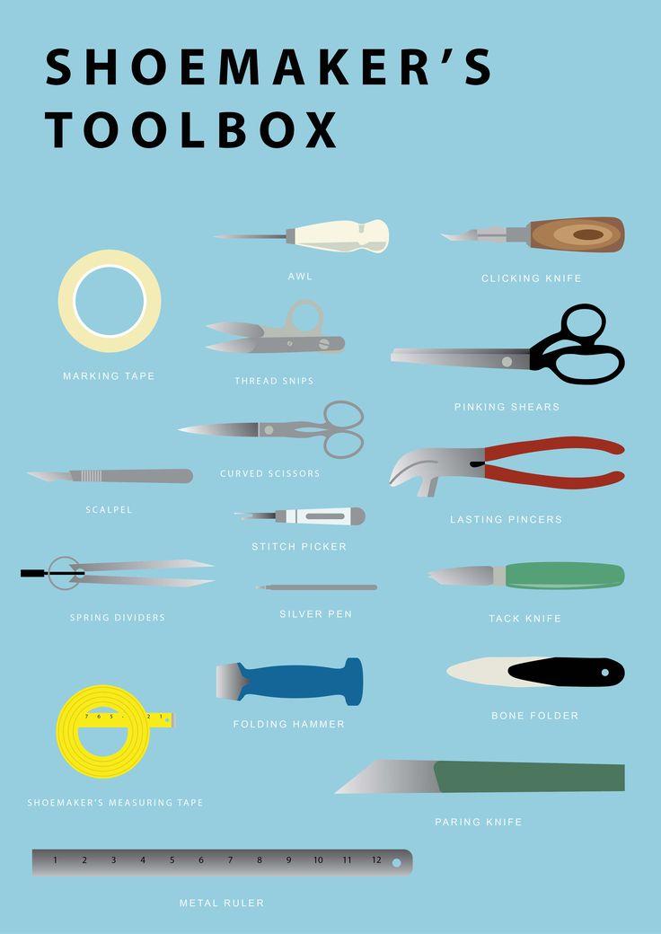 Kittika's illustrate shoemaker tool