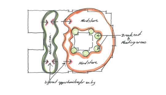 Avcı Architects'in sürdürülebilir mimari ile ilgili tasarım süreci mimarlar, yerel ve yabancı uzmanlar, iş veren ve dünyanın bir çok yerinde işbirliği yaptığımız diğer katılımcılarla birlikte geliştiriliyor http://avciarchitects.com/tr/surdurulebilir-mimari/