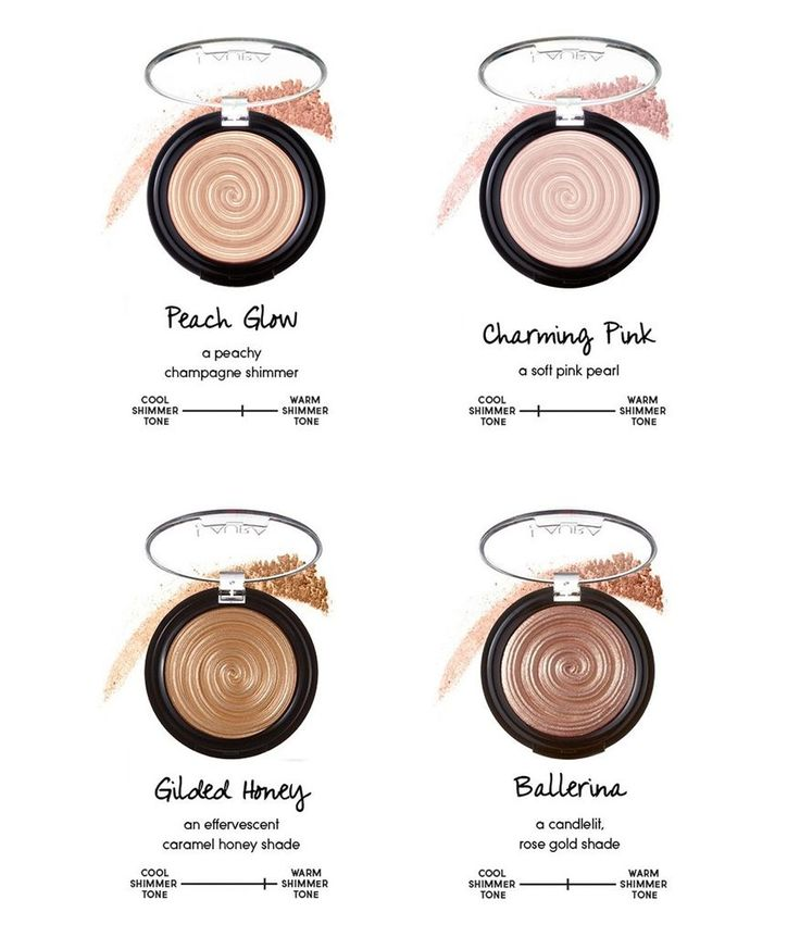Baked Gelato Swirl Illuminator by Laura Geller- Gilded Honey ($26)