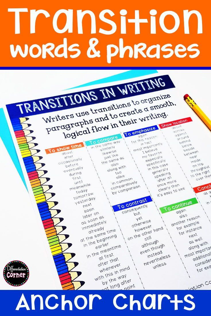 Transitions Writing Anchor Chart Writers Workshop Ideas Transition Words And Phrases Teaching Writing Writing Anchor Charts How to teach first additional language