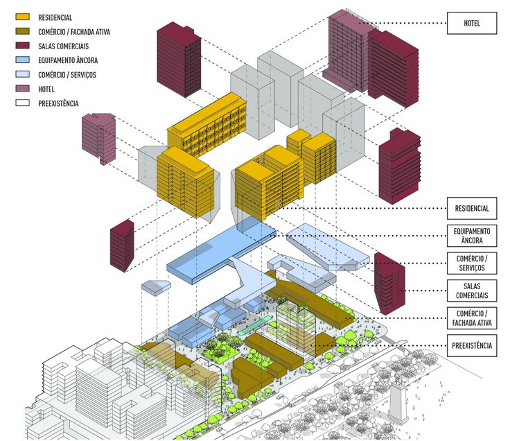 Carlos Leite: Instrumentos urbanos inovadores