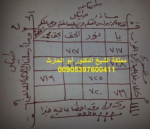 وفق للقبول وللسيطرة على الآخرين أدخل على من تشاء وأطلب ماتشاء خاص جدا Magic Book Pdf Books Reading Arabic Books