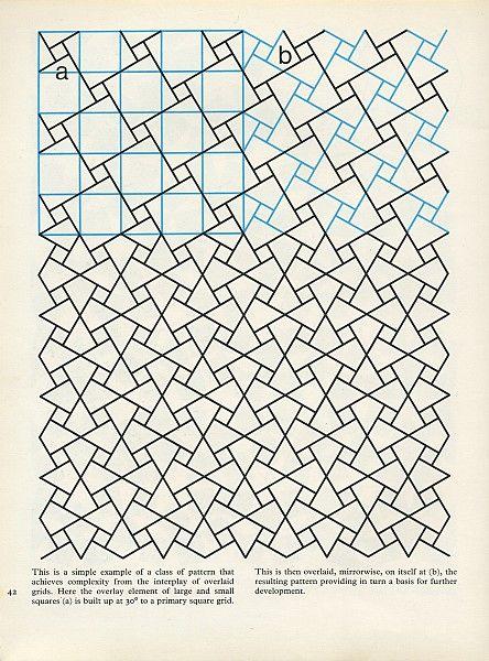 David Wade's 1976 compilation of Islamic Art; Cat. # PIA 042