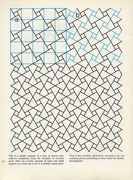 David Wade's 1976 compilation of Islamic Art; Cat. # PIA 042