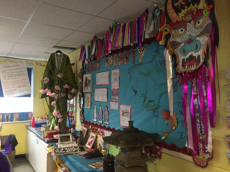 Primary school display. Shang Dynasty. China KS2 Made by Charley
