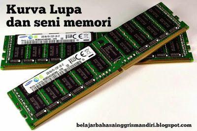 Curve of Forgetting (Kurva Lupa) dan seni memori