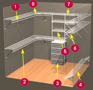 how to create more closet space