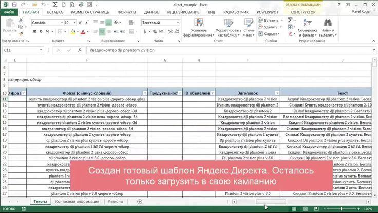 Автоматизация рекламных объявлений Яндекс и Google