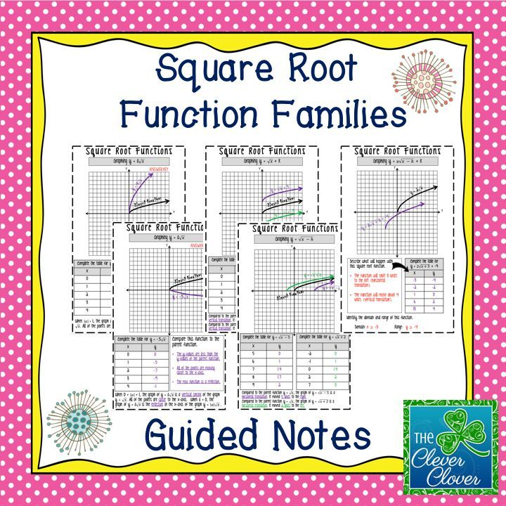 These notes can be used for an introduction to square root functions.  The notes provide a space for students to create a graph, table and explanation of the type of transformation.    There are seven pages of guided notes that can help students explore the differences between the parent function and various square root functions.