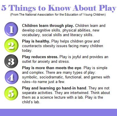 the importance of socio dramatic play Kids use play to learn about life and to explore the behavior of others play also helps children develop logical behavior and understand how to use cause-and-effect reasoning socio-dramatic play allows children to imitate life, although the actions may be different from what parents interpret as typical life the.