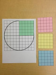 Yesterday wefocusedon the names of parts of the area of a circle. Today we are focusing on one of those areas: the quadrant.           Ask...