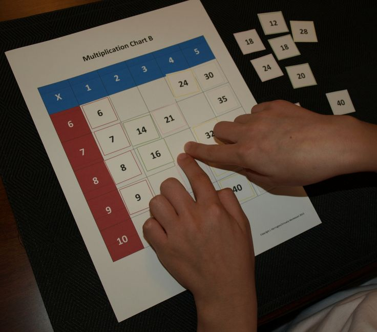 Inspired by the Montessori multiplication charts, these hands-on pieces and charts are intended to be used after the child has been introduced to multiplication tables and is on the way to memorization. These can be used for practice as well as assessment. Additionally, a child can use these charts independently or with a partner. $