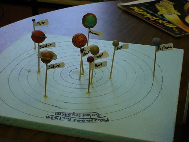 solar system lesson model of - photo #5