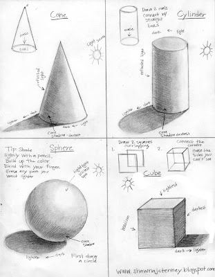 Artist is Shawna Tenney Title: How to Draw 3D shapes 3D shapes done in pencial This is an excellent piece for the shapes board because they are all shapes. I love it because its so complex yet she explains how anyone can draw this. Tjis made me want to try to draw 3D