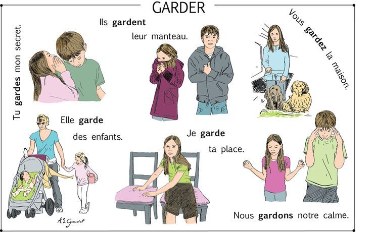 Szókincs - www.francianyelv.hu