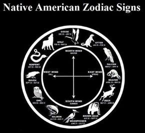 Native American (Algonquin) Zodiac. It 's the Algonquin stance that your birth date is the first drum beat of a fantastic ceremonial dance of life. You make your way through life in-step with your animal counterpart. The two of you dance a pattern that weaves your life experience. And although you will have more than just one animal alliance, these birth animals are always available to share wisdom and help you with your evolutionary growth in this lifetime. source: Native American…
