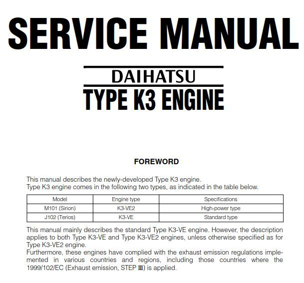 New Post Daihatsu Type K3 Engine Service Manual No 9737 No 9332 No 9237 Starting System Has Been Published On Procarmanual Daihatsu Engineering Manual