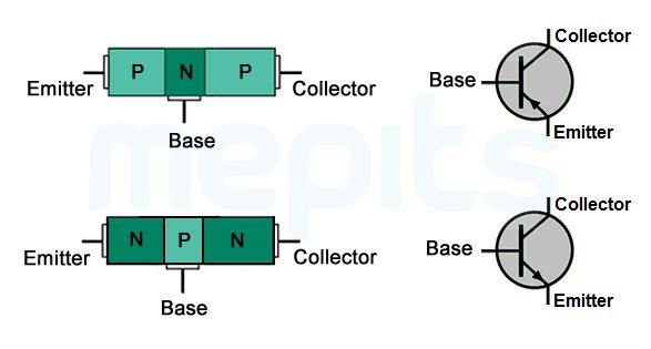 Bipolar Junction Transistor - NPN Transistor, PNP Transistor   Mepits
