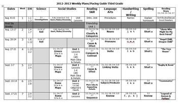 FREE! This is the BEST thing I've ever made to help keep me on track for each six weeks.  This 2012-2013 weekly pacing guide is in Word and on legal si...