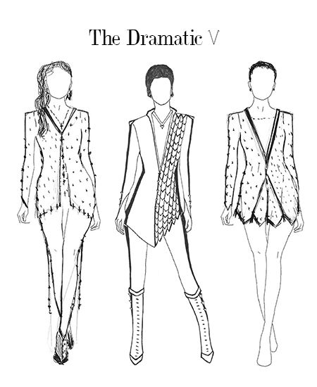 Illustrations showing The Four Principles of Dress for The Dramatic Archetype.