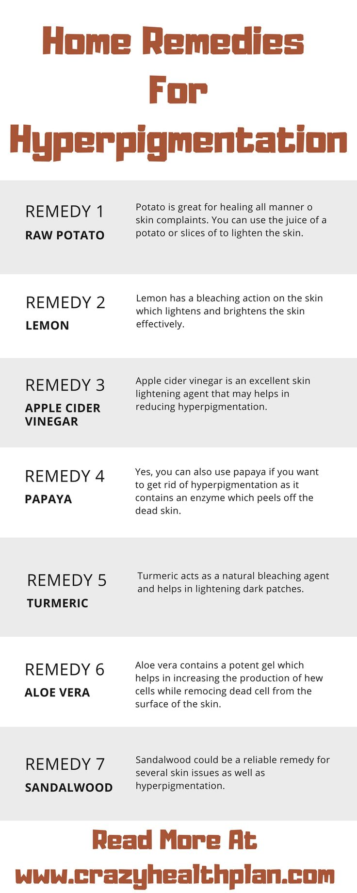 Hyperpigmentation can cause dark patch and spot on…