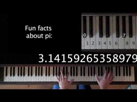 (π) Pi Sayısı Müziği - Piyano