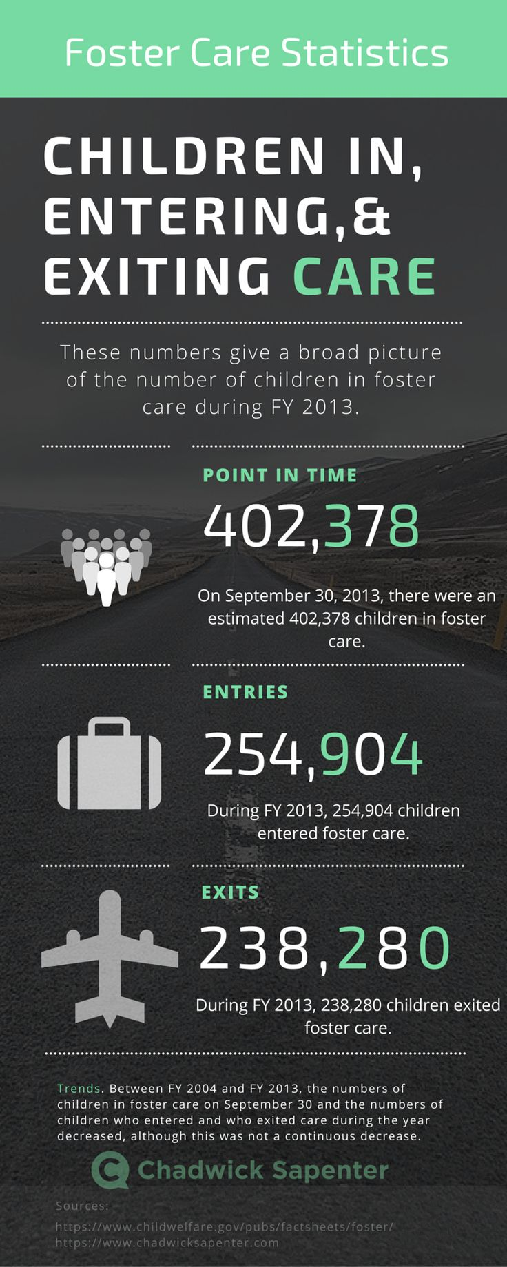 The Best Foster Care Statistics Ideas On Pinterest Us - Foster care map us