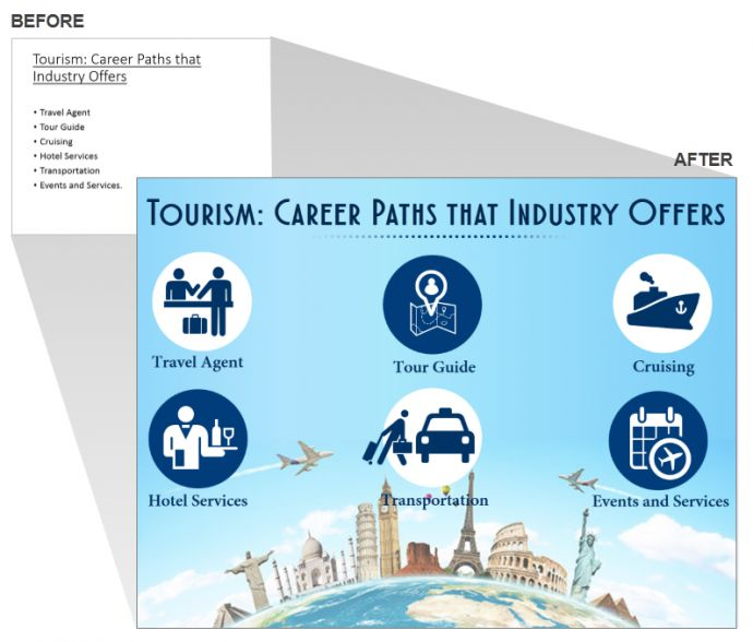 Tourism Industry Presentation Slide