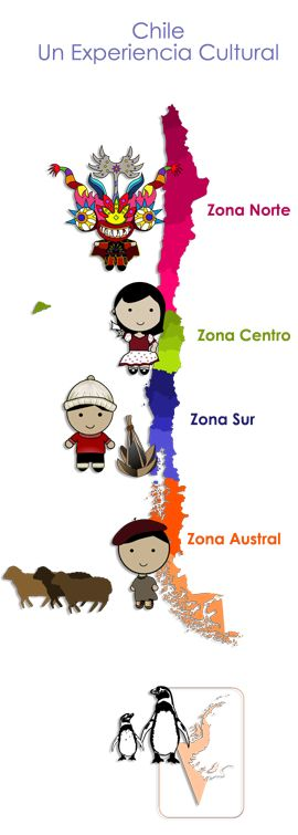 Chile Culture Map