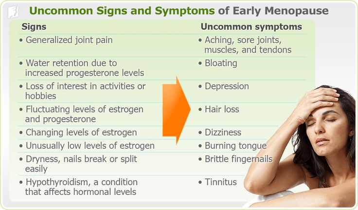 Early or Premature Menopause Signs and Symptoms | 34-menopause ...