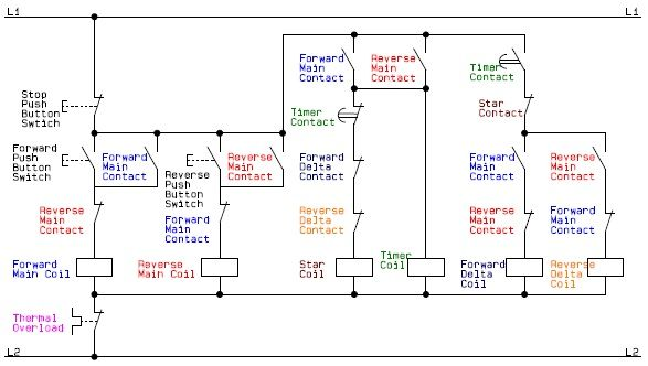 3 Phase Soft Start Wiring Diagram Electrical Schematic Diagram For The Control Circuit Of A