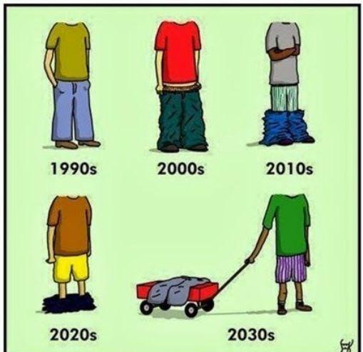 The 1990s VS Now
