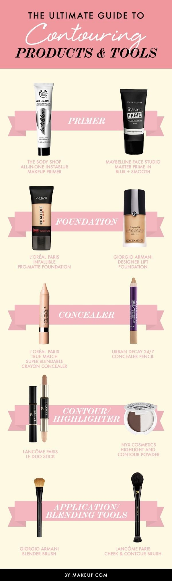Contouring Products and Tools @Make