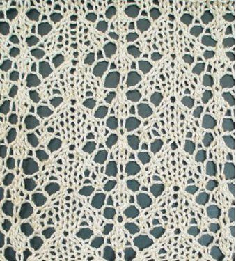 Easy Lace Pattern and Tutorial - Media - Knitting Daily
