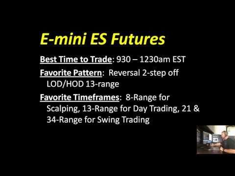 E-mini S 500 Stock Index Futures Futures Contract Specifications; tick value, margin requiremen...